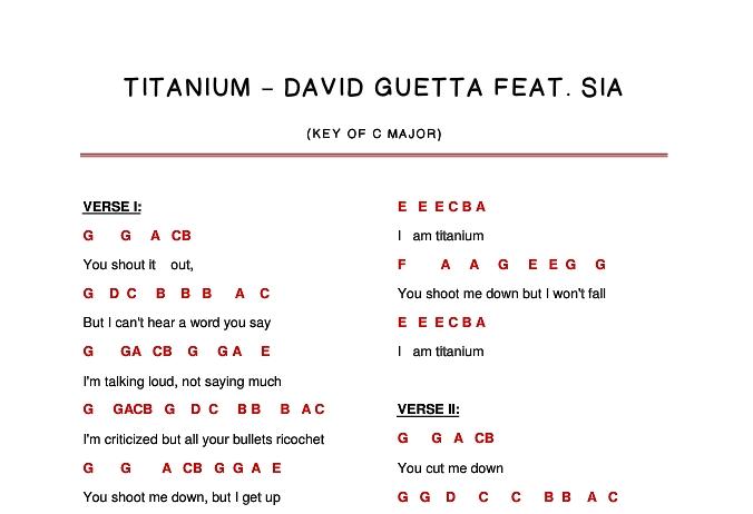 Flute Letter Notes: David Guetta feat. Sia   Titanium