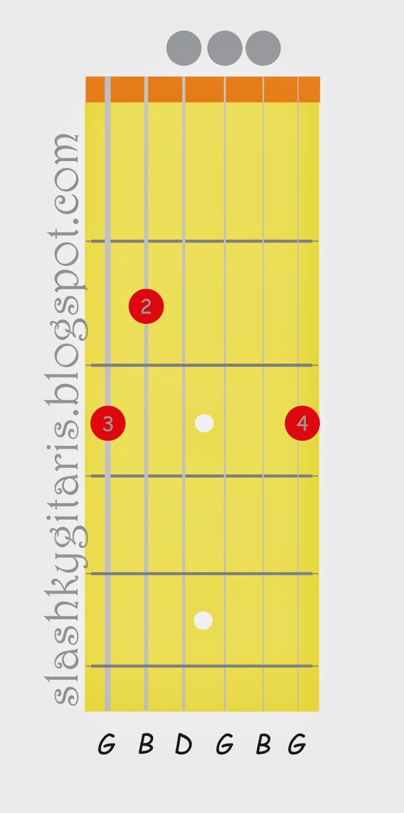 belajar chord gitar, belajar gitar, belajar gitar pemula, belajar kunci gitar, kunci G mayor, kunci gitar,