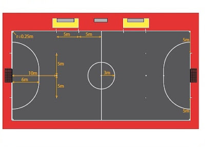 Las medidas de la pista o cancha de fútbol sala