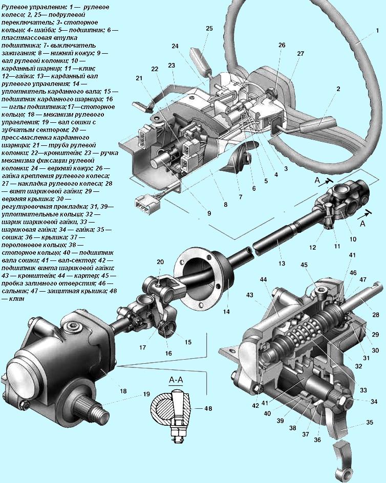 Ремонт рулевой колонки газель с гуром своими руками - Mnorb.ru