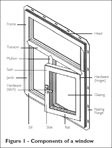 Jenny martin design windows for Window design sketch