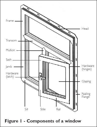 A E Awning Parts Diagram