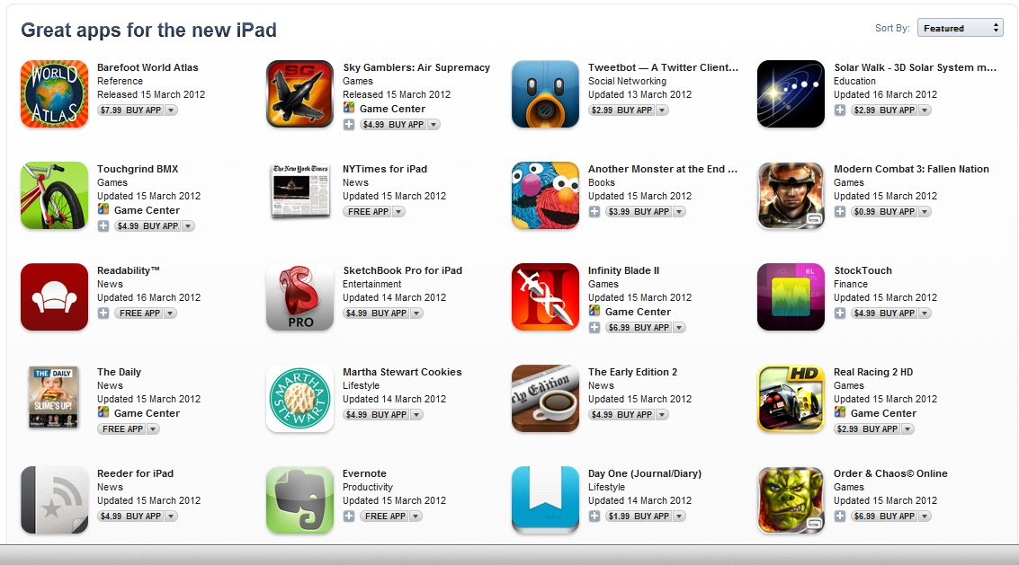 the new ipad retina display applications