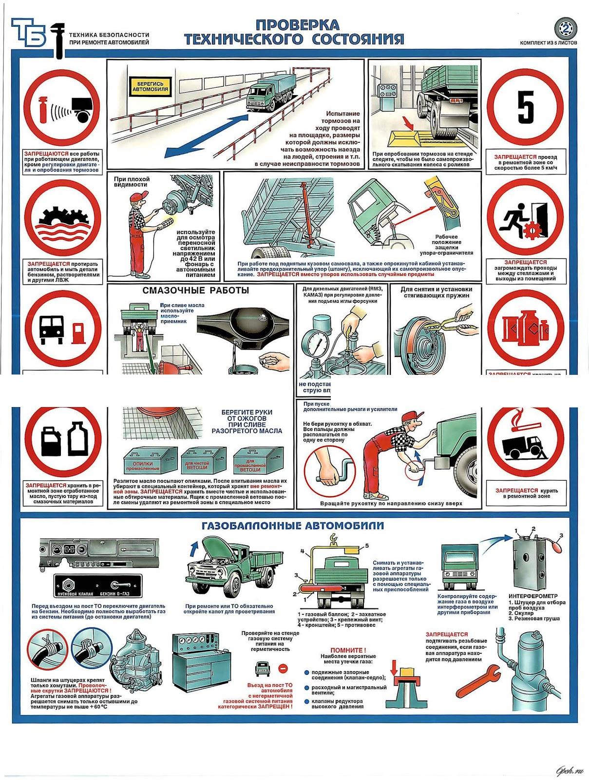 Плакат по технике безопасности картинки