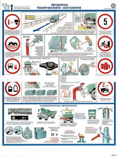 Проверка технического состояния автомобиля.Плакат по технике безопасности.