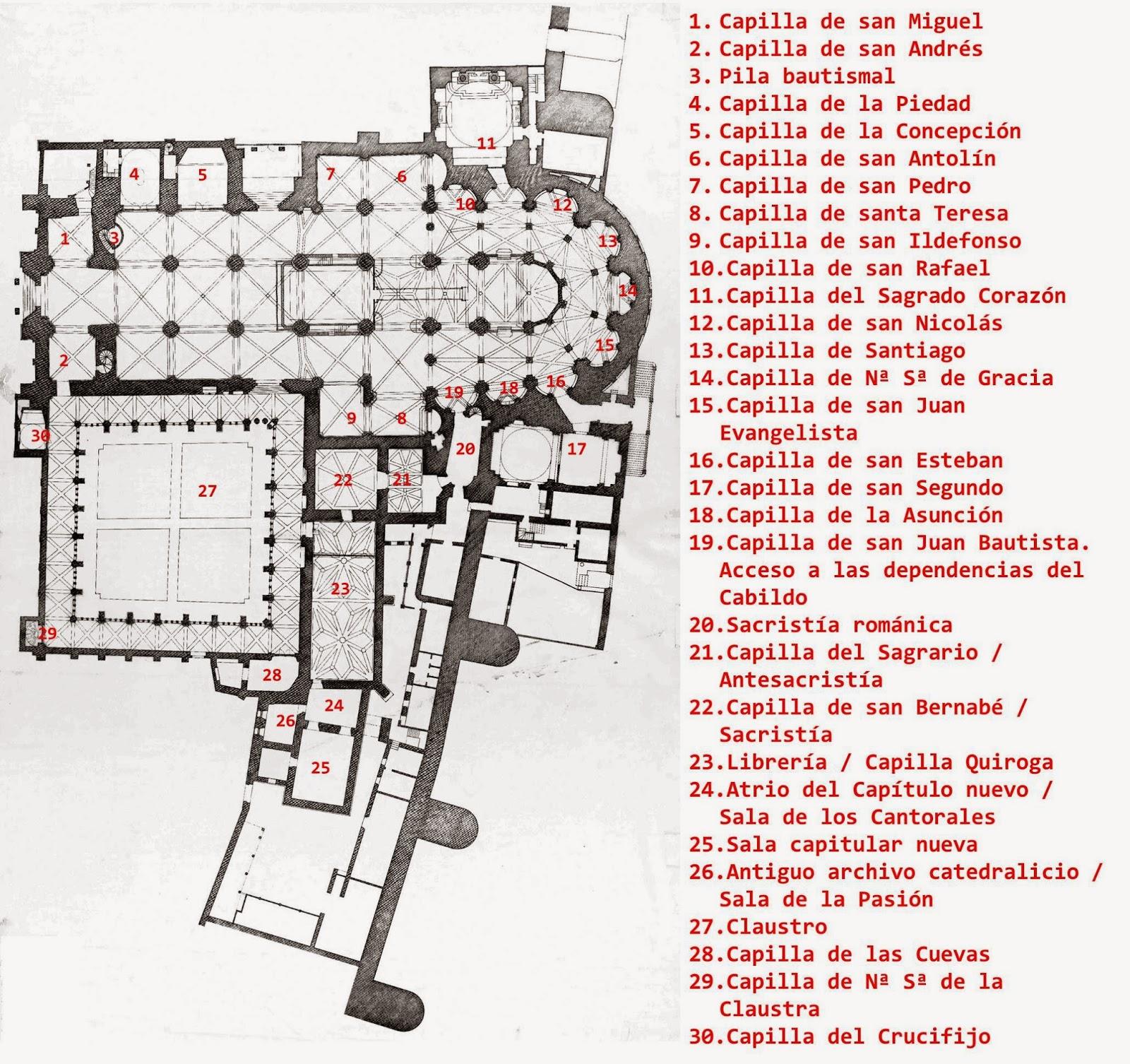 planta catedral Ávila