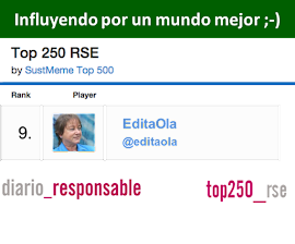 Ranking TOP250RSE
