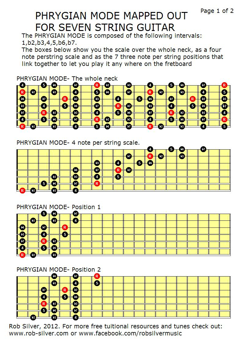 Rob Silver The Phrygian Mode Mapped Out For 7 String Guitar