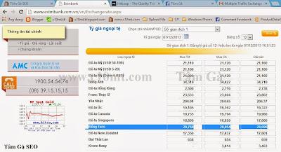 Tỷ giá ngoại tệ tại ngân hàng Eximbank Việt Nam