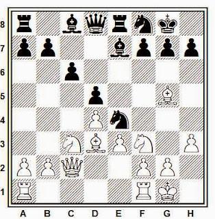 Ataque de minorías en ajedrez: transformar la estructura de peones