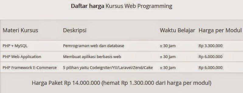 daftar harga kursus web programming