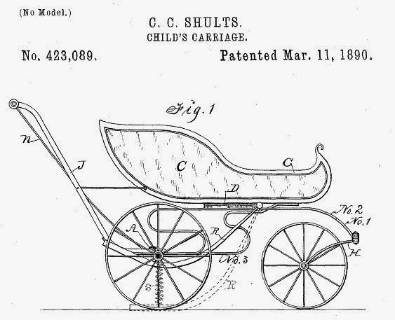 US Patent No 423089  C.C. SHULTS. CHILD'S CARRIAGE. Patented Mar. 11, 1890.