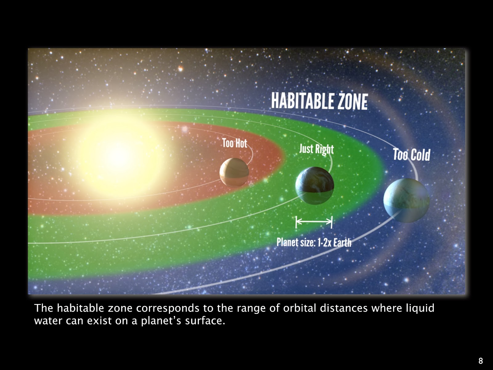 """the importance of the discovery of habitable exoplanets Recently discovered solar system could seed life number of discovered exoplanets """"fast litho-panspermia in the habitable zone of the."""