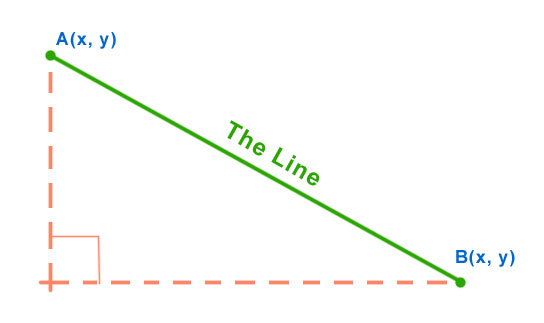 Drawing Lines With Jquery : Anton drawing a diagonal line in html css js with jquery