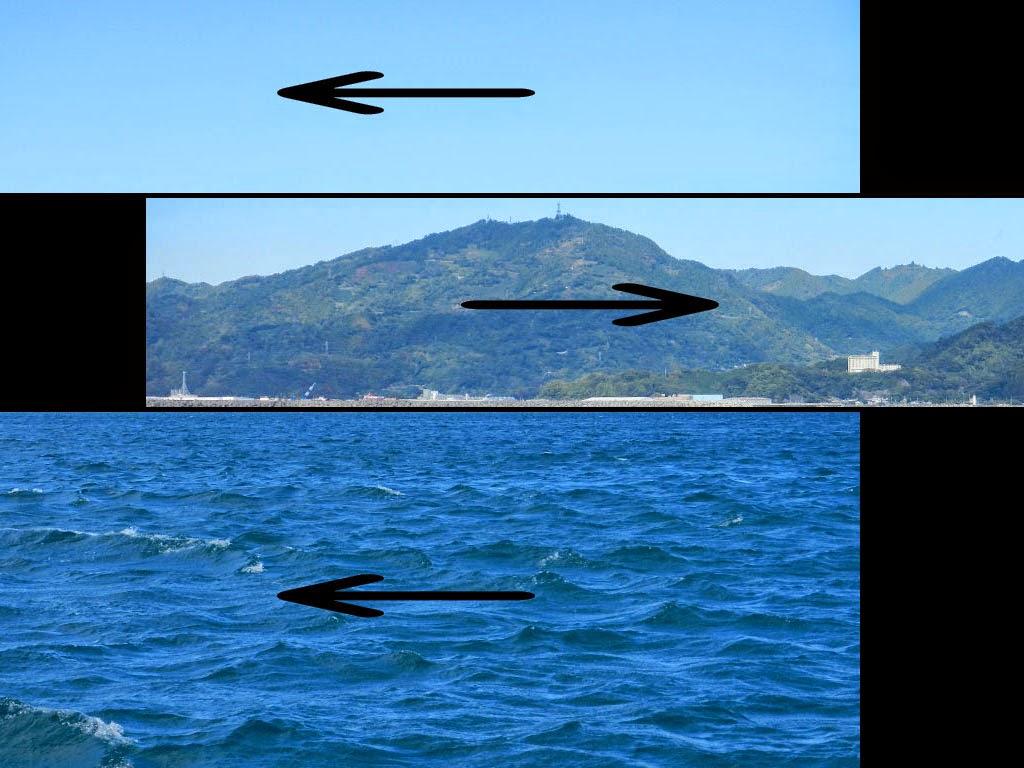 エクストリーム・ビジョン 空と海は左へ動き、山は右へと動いていく