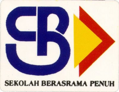 Koleksi Soalan Percubaan SBP PMR 2011