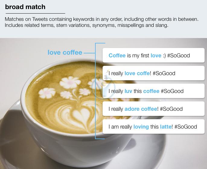 twitter genişletilmiş eşleme reklam modeli