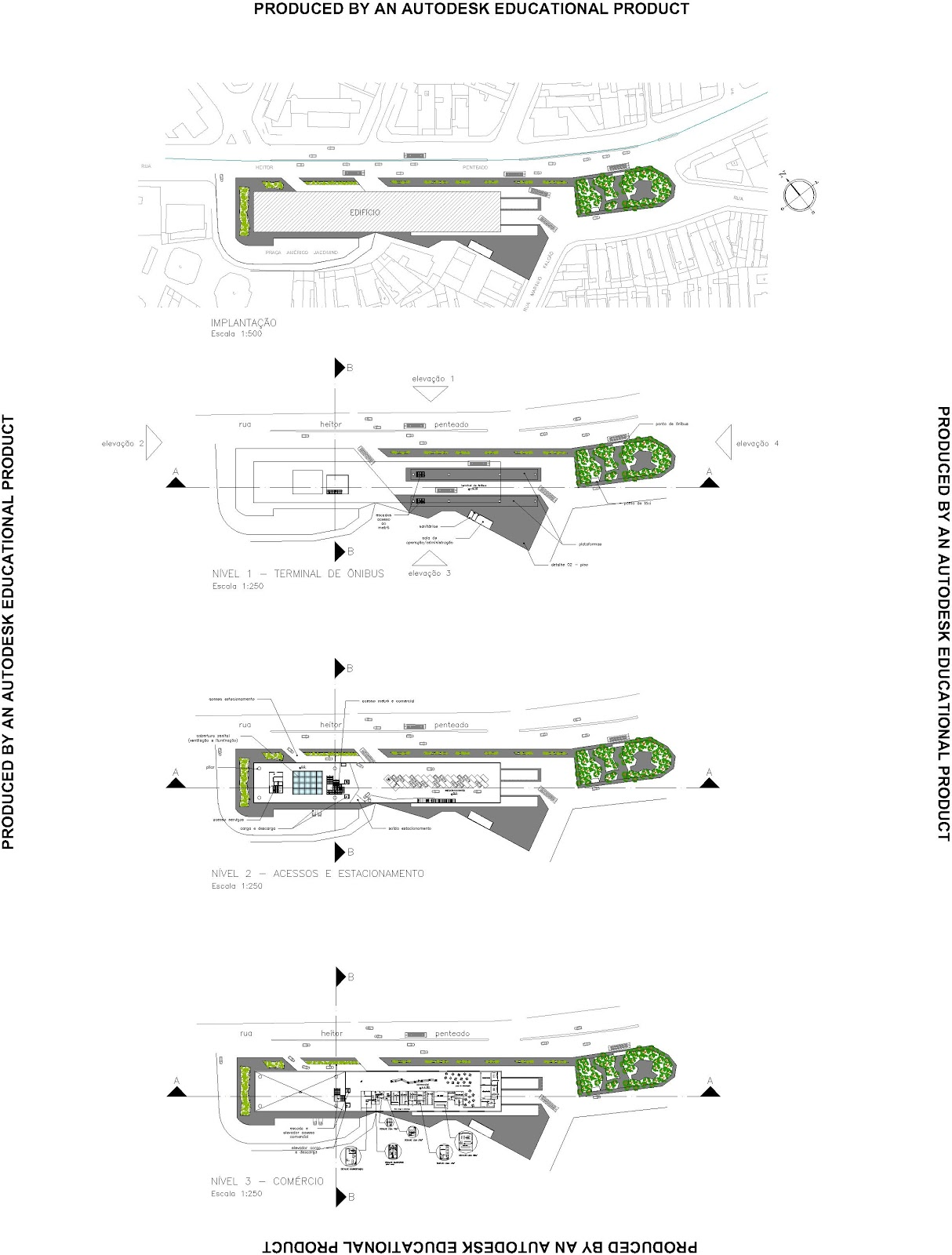 Famosos Projeto E/UBC – 7 TP33