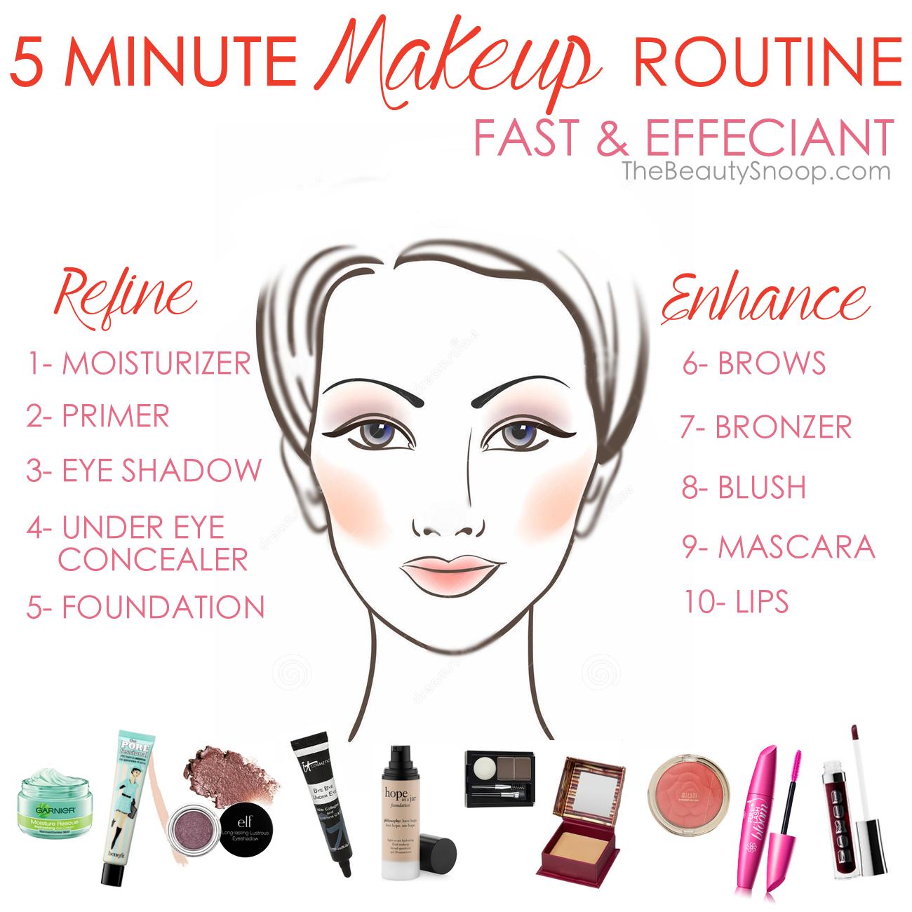 5 minute makeup challenge