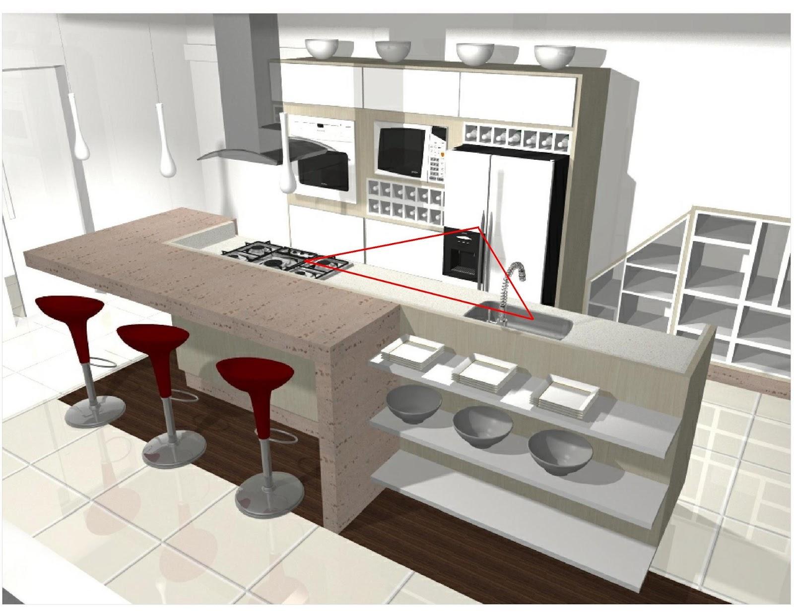 melhor forma de organizar a cozinha é na forma de um triângulo pia  #9C302F 1600 1238