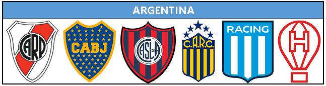 Classificados pra Libertadores da Argentina