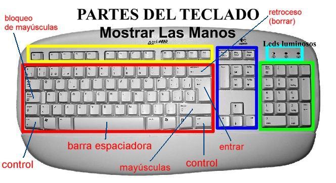 teclado de la computadora
