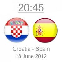 Prediksi Skor Kroasia vs Spanyol EURO 2012