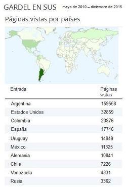 Los 10 países que más nos visitaron desde mayo de 2010