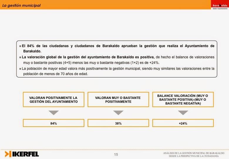 Encuesta municipal