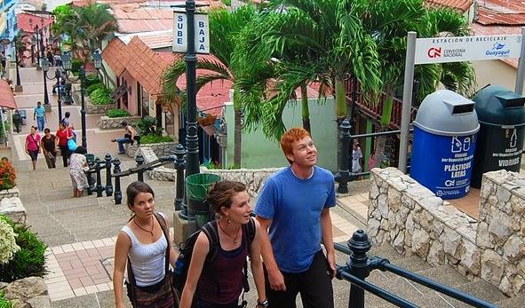 Lugares turísticos de Guayaquil Cerro Santa Ana
