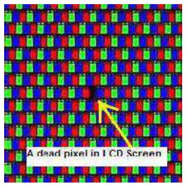 cara memperbaiki dead pixel pada monitor lcd
