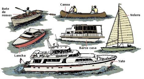 Medios de transporte - Todo sobre barcos ...