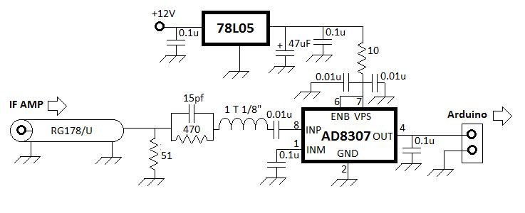vu2ese u0026 39 s radio experiments  specan  k7tau spectrum analyzer
