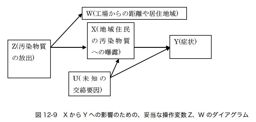 Fukushima Voice version 2: 岡山大学チーム原著論文に対する指摘 ...