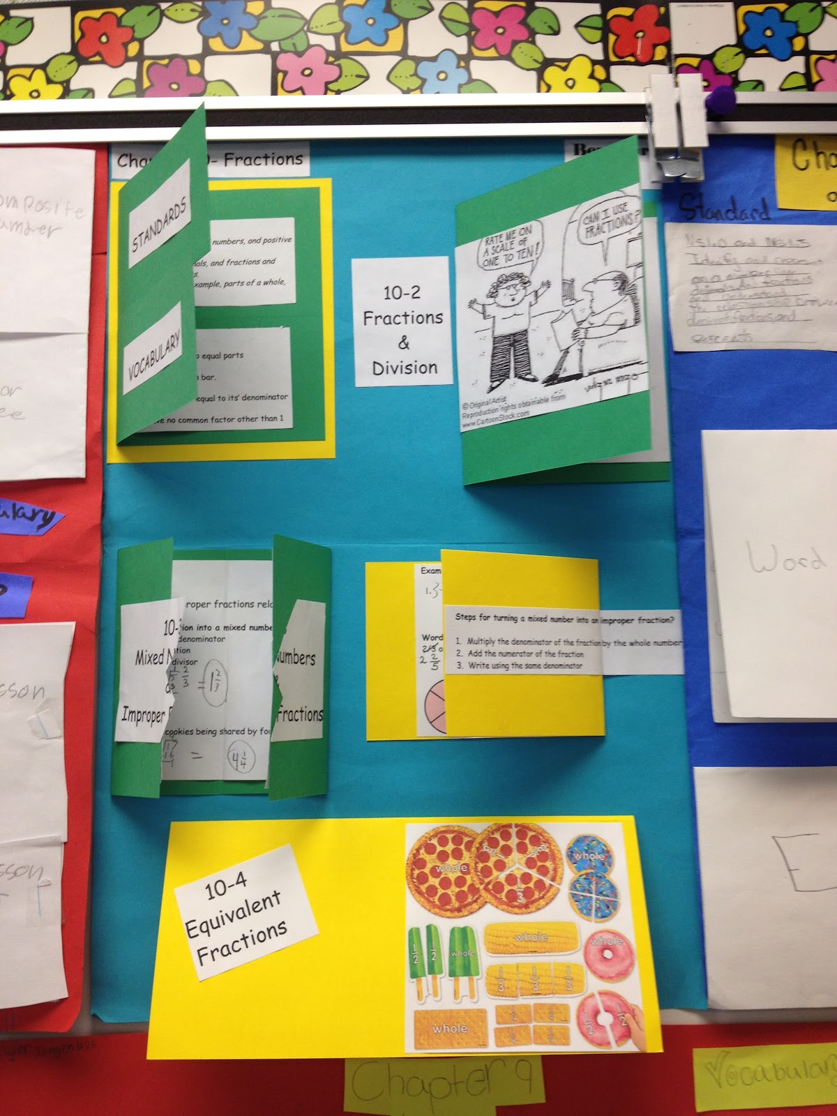 Classroom Presentation Ideas : Working the classroom open house pizzazz project