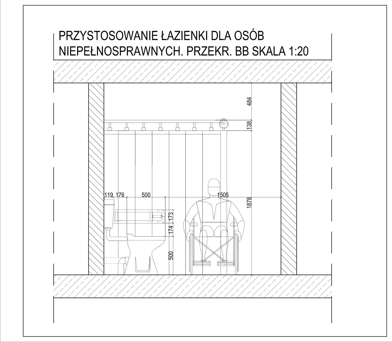 Kreska Portfolio Detal Przystosowanie łazienki Dla Osób