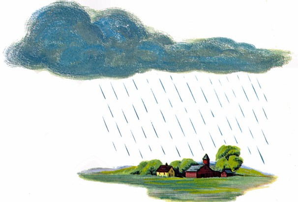 Pengertian, Unsur Cuaca dan Iklim