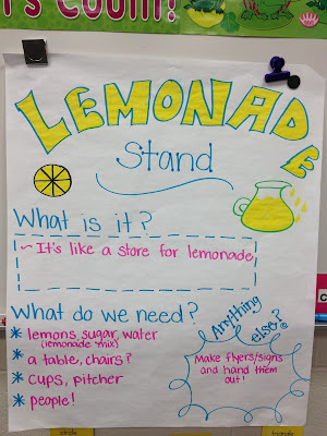 Sweet Life Of Teaching Lemonade Stand