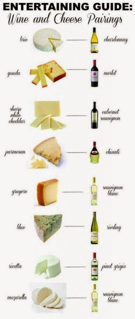 Wine and cheese party planning tips infographic