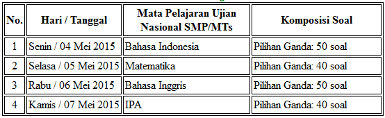 Jadwal Ujian Nasional (UN) SMP 2015