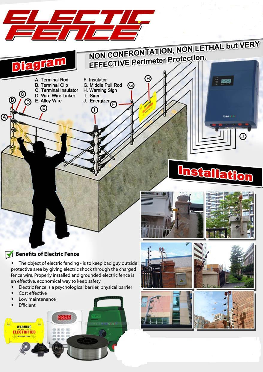 Electric Fence Supplies Wiring Diagram Collection Wire Your Philippine Online Electrical Suppliercontracto Skype