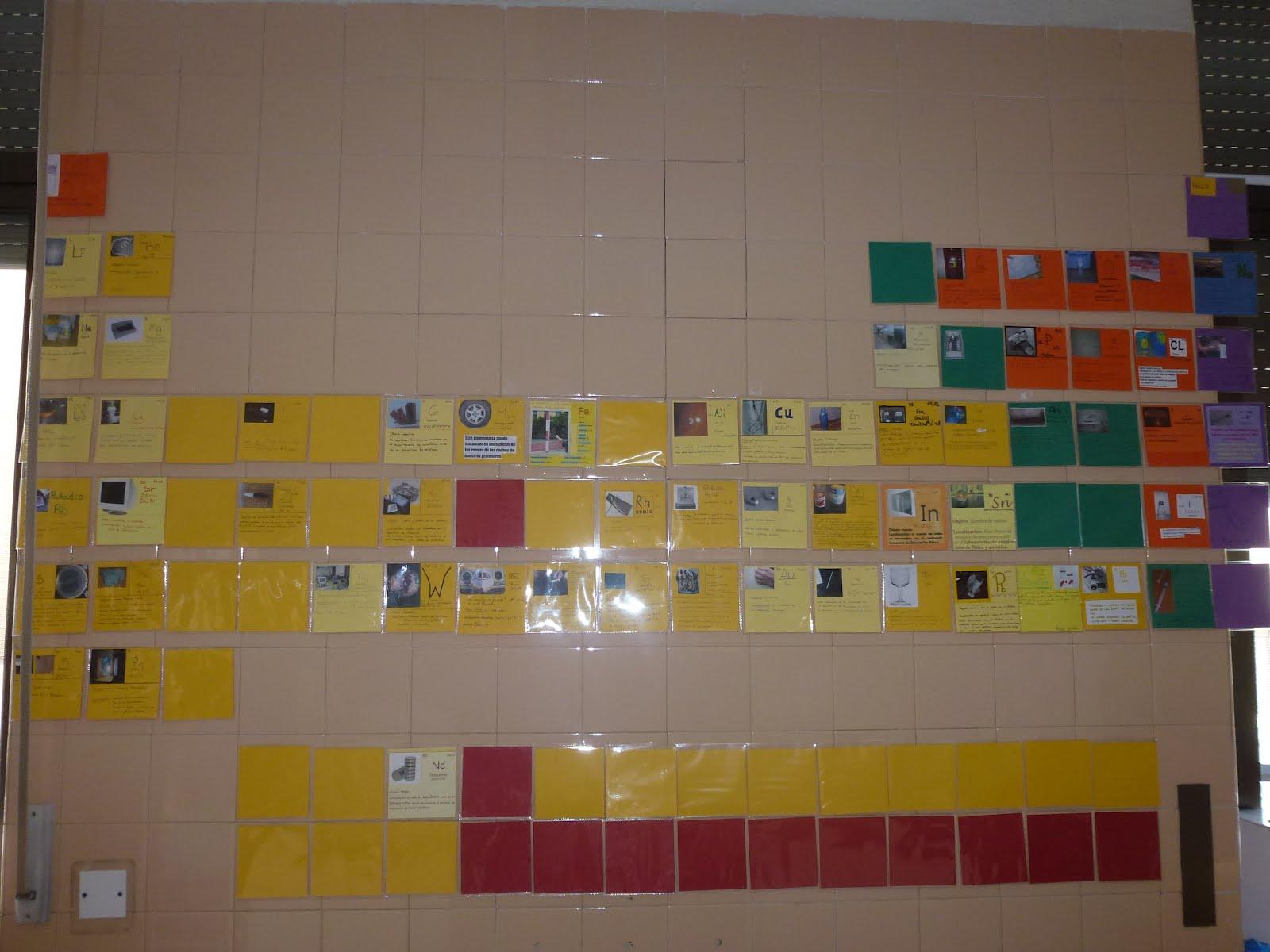 4afq inmersos en la ciencia la tabla peridica del colegio junio 2012 urtaz Gallery