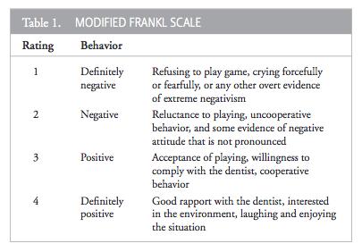 St joseph literature review effects of deep sedation on behaviors