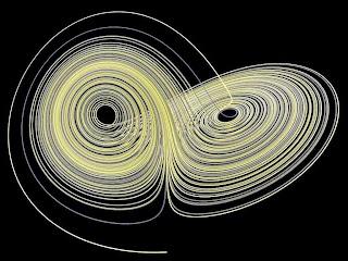 Efecto Mariposa [Modelo Atractor de Lorenz]
