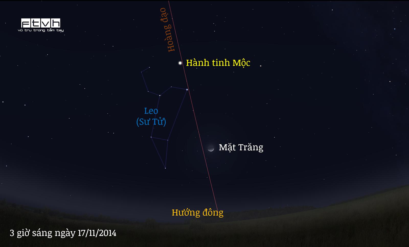 Minh họa bầu trời hướng đông vào lúc 3 giờ sáng ngày 17/11/2014 với hành tinh Mộc nằm trong khu vực chòm sao Leo (Sư Tử).