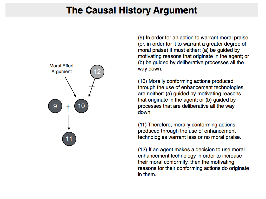 Causal argument essays