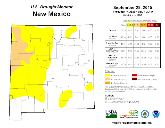 New Mexico Water And Natural Resources Committee