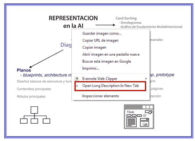 Menú contextual sobre una imagen que está resaltada con un borde azul. Se destaca la opción del menú 'Open Long Description In New Tab'