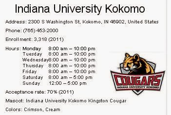 Indiana University Kokomo Online MBA archives