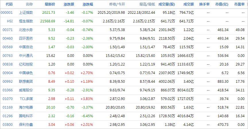 中国株コバンザメ投資ウォッチ銘柄watch20140319